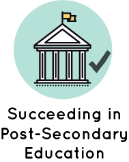 Succeeding in Post-Secondary Education