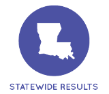 Statewide Results