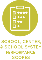 School, Center, and School System Performance Scores